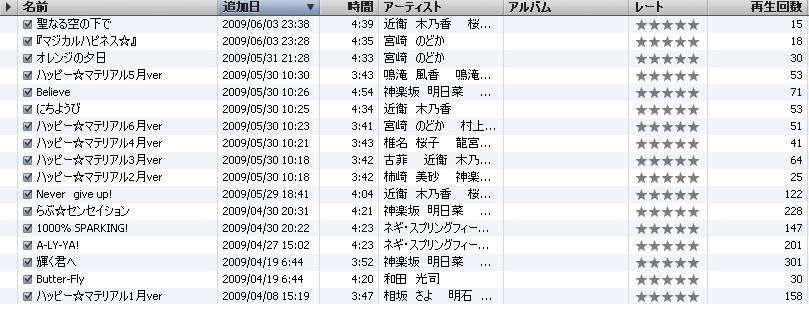 俺のiPodの中のネギま曲6/25