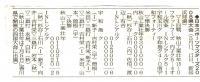 08年マスターズ新聞