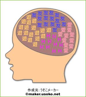 脳内 基山