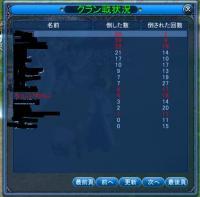 クラン戦20.05.03