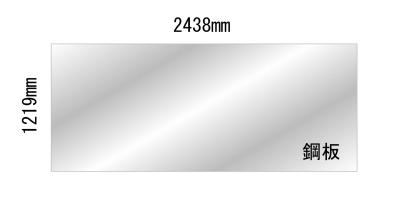 材料のサイズ01485