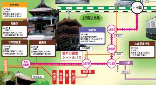 上田電鉄路線図
