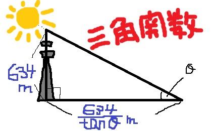 blogtree1_20120214163934.jpg