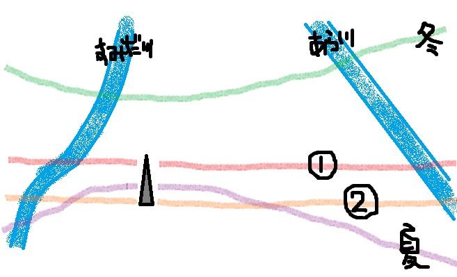 blogtree2_20120214164828.jpg