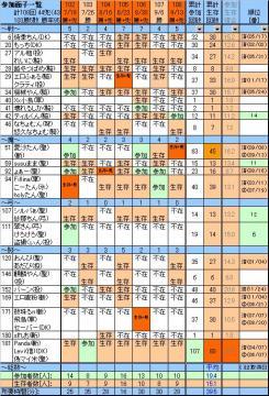 参加面子108、20080913.JPG
