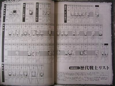 CLAYMORE(クレイモア) 総集編 銀の断章III関連画像 歴代戦士リスト