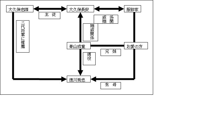 東毛奇談・図1