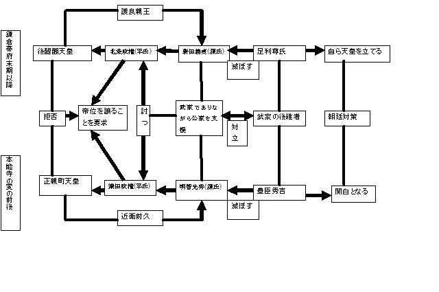 東毛奇談・図2