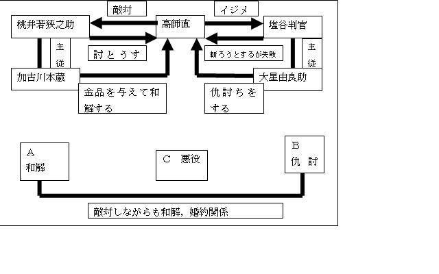 東毛奇談・図3s