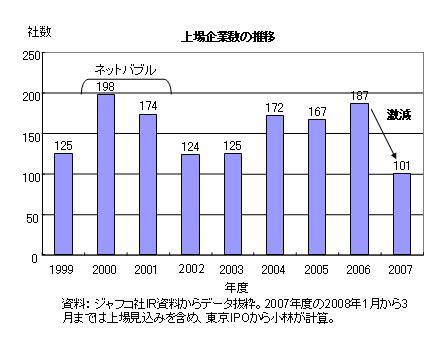 ipo_jp.jpg