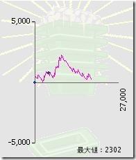 20080309