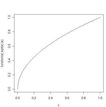 sqrtx.jpg