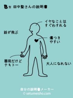 グラフィック0513001
