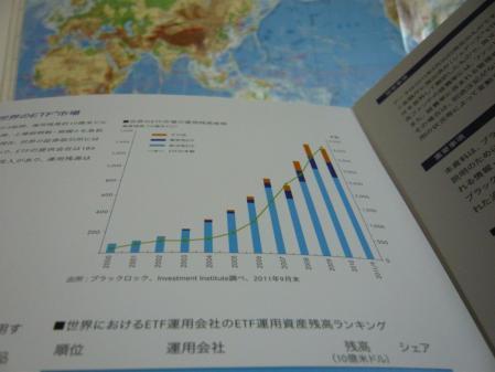 世界のET市場の資産残高推移