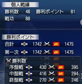 戦功 1日目
