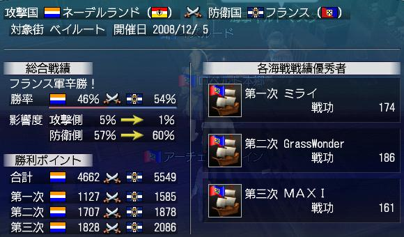 MAXI会長MVP