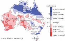 オーストラリアの降水量