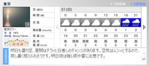 tenki_20090530230433.jpg