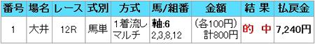 2008.09.15大井12R馬単.jpg