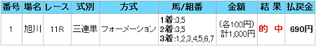 2008.09.24旭川11R.JPG