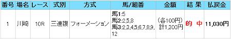 2008.10.01川崎10R万馬券.JPG