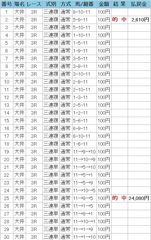 2008.10.10大井3R万馬券.JPG