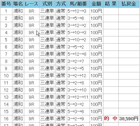 2008.10.15浦和9R万馬券.JPG