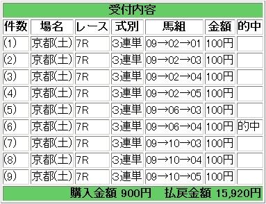 2008.11.08京都7R万馬券.JPG