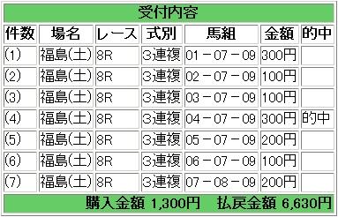 2008.11.08福島8R.JPG