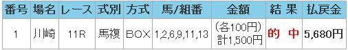 2008.11.5川崎11レース馬複.JPG