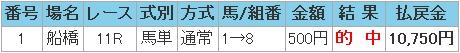 2008.11.18船橋11R馬単.JPG