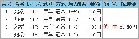 2008.11.18船橋11R馬単流し.JPG