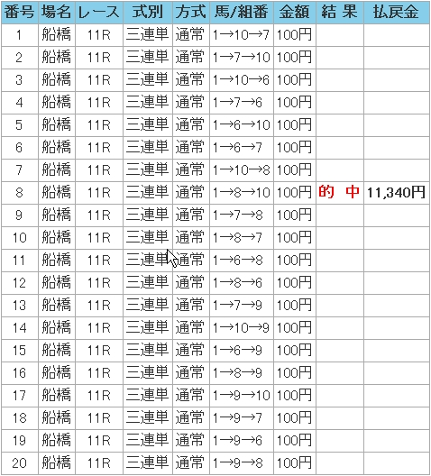 2008.11.18船橋11R万馬券.JPG