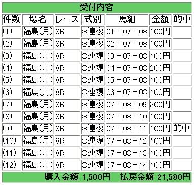 2008.11.24福島8R万馬券.JPG