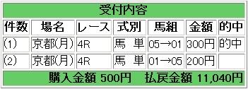 2008.11.24京都4R.JPG