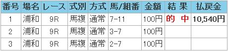 2008.11.25浦和10R馬複万馬券.JPG