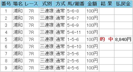 2008.11.26浦和7R.JPG