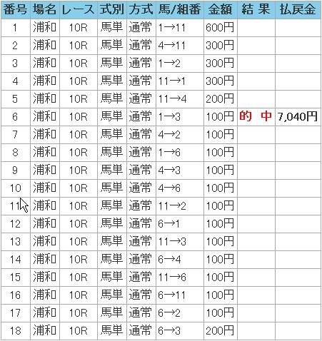 2008.11.26浦和記念.JPG