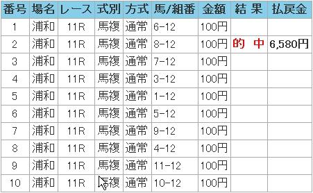 2008.11.28浦和11R馬複.JPG
