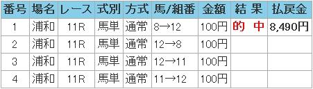 2008.11.28浦和11R馬単.JPG