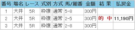 2008.12.02大井5R枠複.JPG