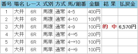2008.12.02大井6R馬複.JPG
