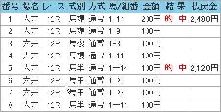 2008.12.02大井12R馬複馬単.JPG
