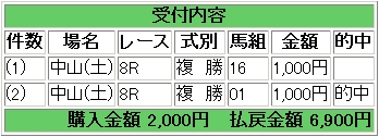 2008.12.06中山8R複勝.JPG