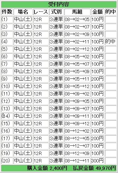 2008.12.06中山12R万馬券.JPG