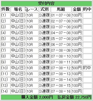 2008.12.07中山10R3連複.JPG