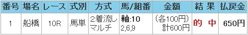 2008.12.12船橋10R馬単.JPG