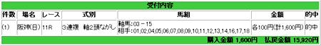 2008.12.21阪神11R万馬券.JPG