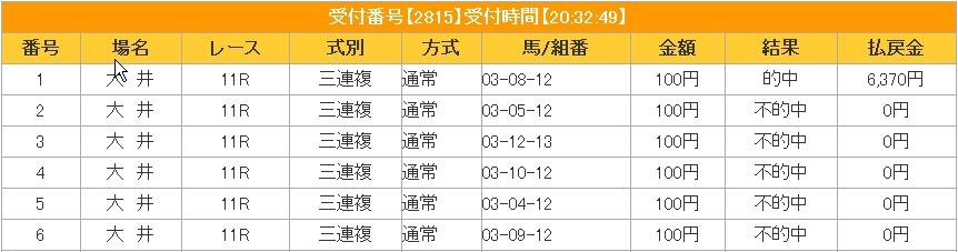 2008.12.25大井11R3連複.JPG