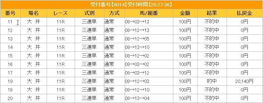 2008.12.25大井11R万馬券.JPG